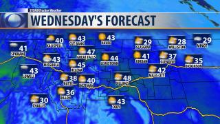 Sunny & mild Wednesday