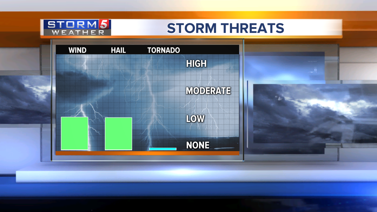 Severe Threat Outlook.png
