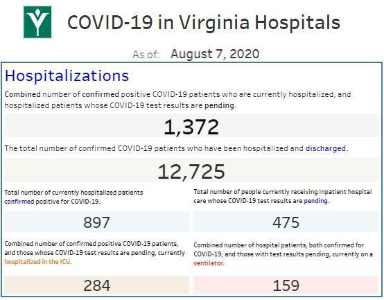 Virginia Hospital and Healthcare Association August 7.JPG