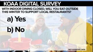 Survey on Indoor Dining