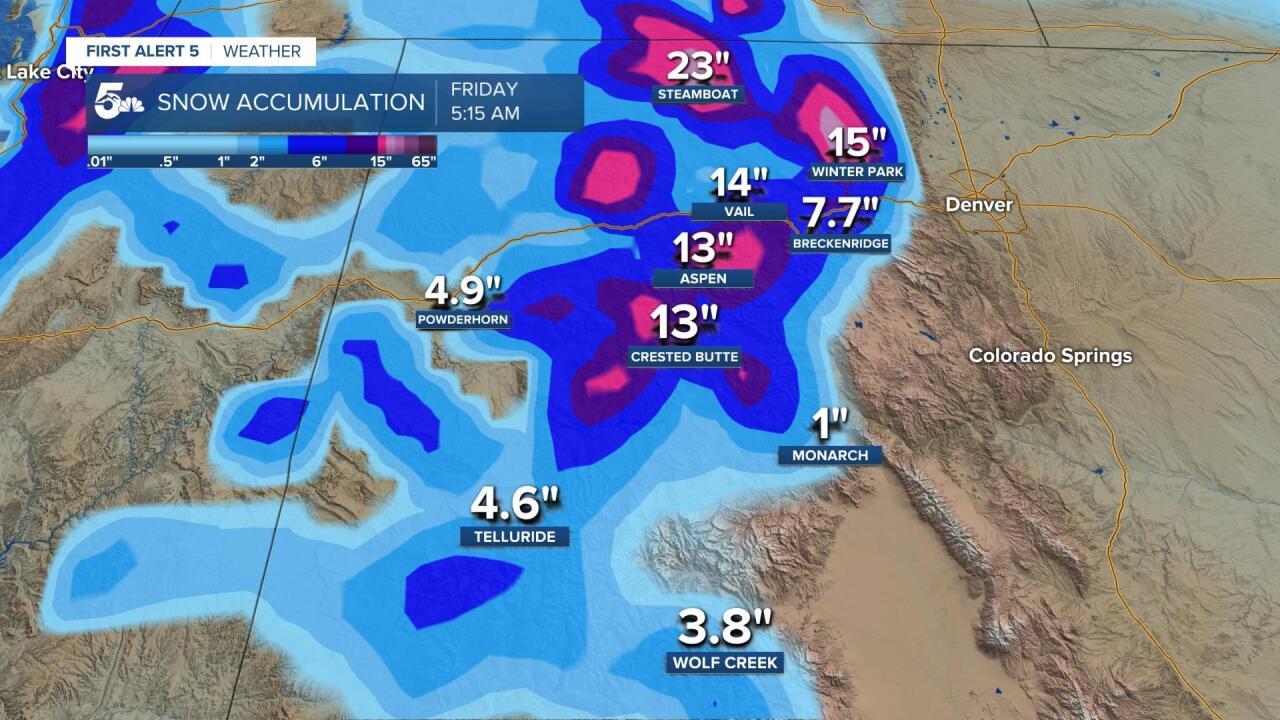 Mountain Snowfall Forecast