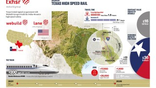 Texas Bullet Train