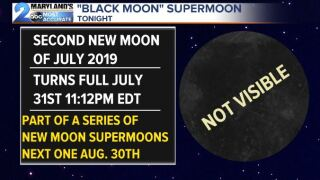 Black Moon Supermoon