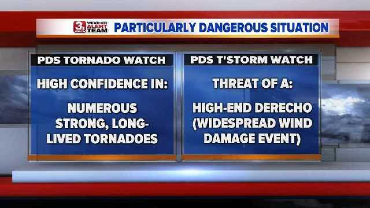 Severe Weather Awareness Week: Terminology