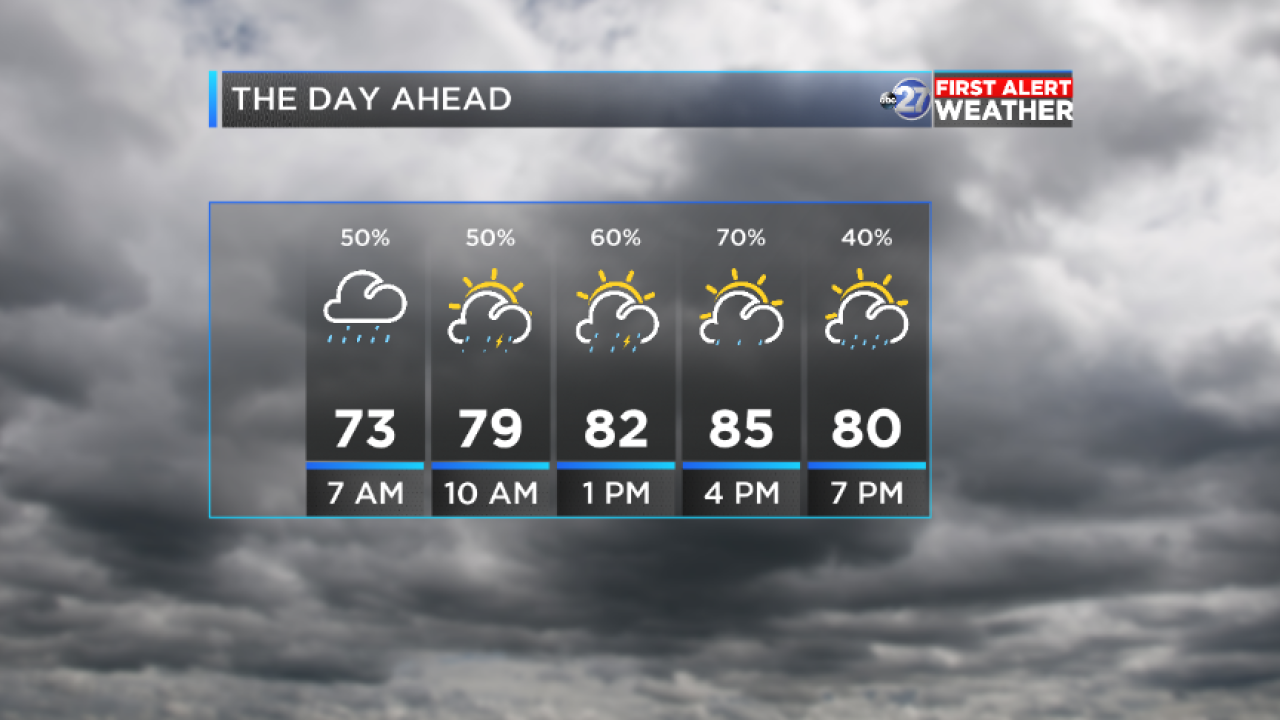Tuesday Day Planner (05/29/2018)