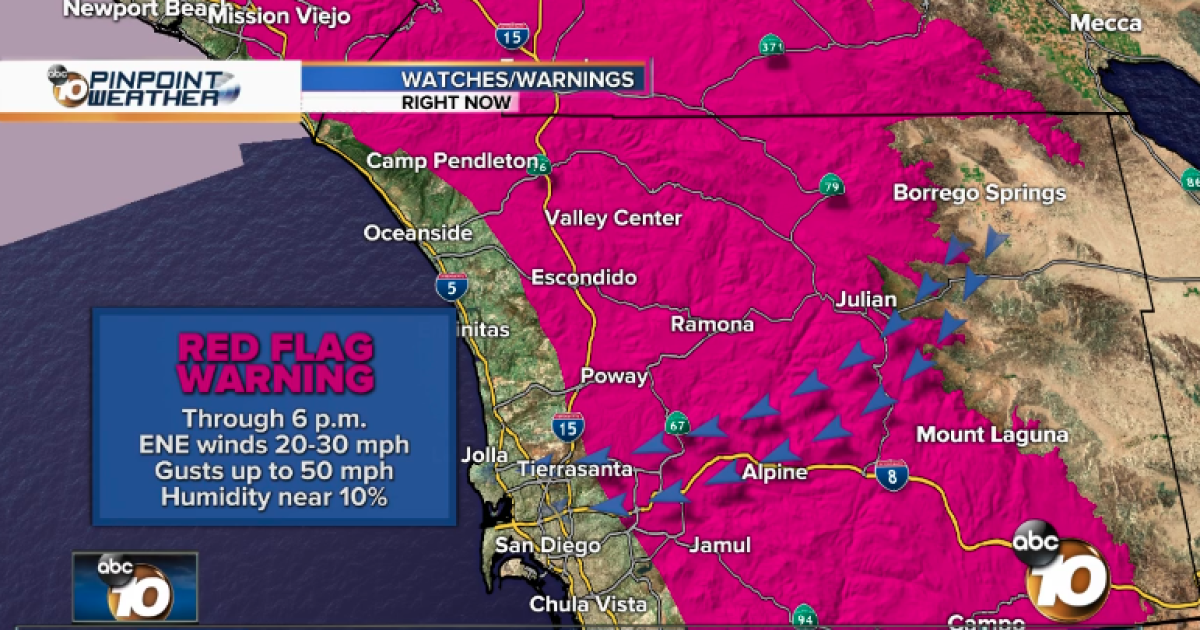 Dry, windy conditions spark red flag warning