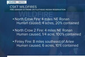 Crews battle wildfires in Mission Valley