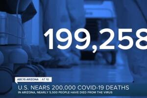 The United States nearing 200,000 deaths due to COVID-19