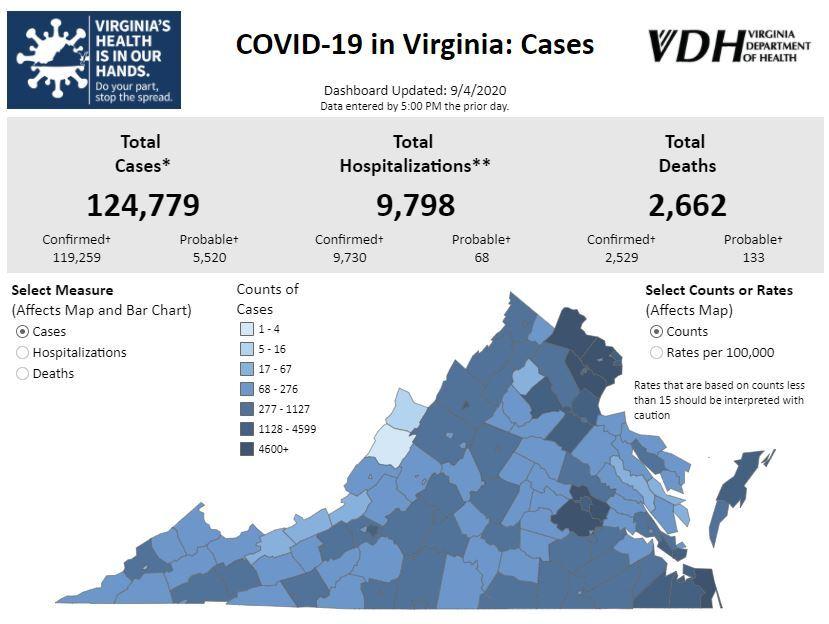 Virginia Department of Health September 4.JPG