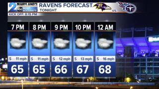 Ravens Gameday Looking Dry
