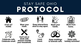 Stay Safe OhioProtocol