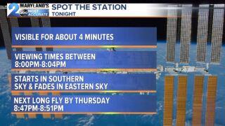 Spot The Station