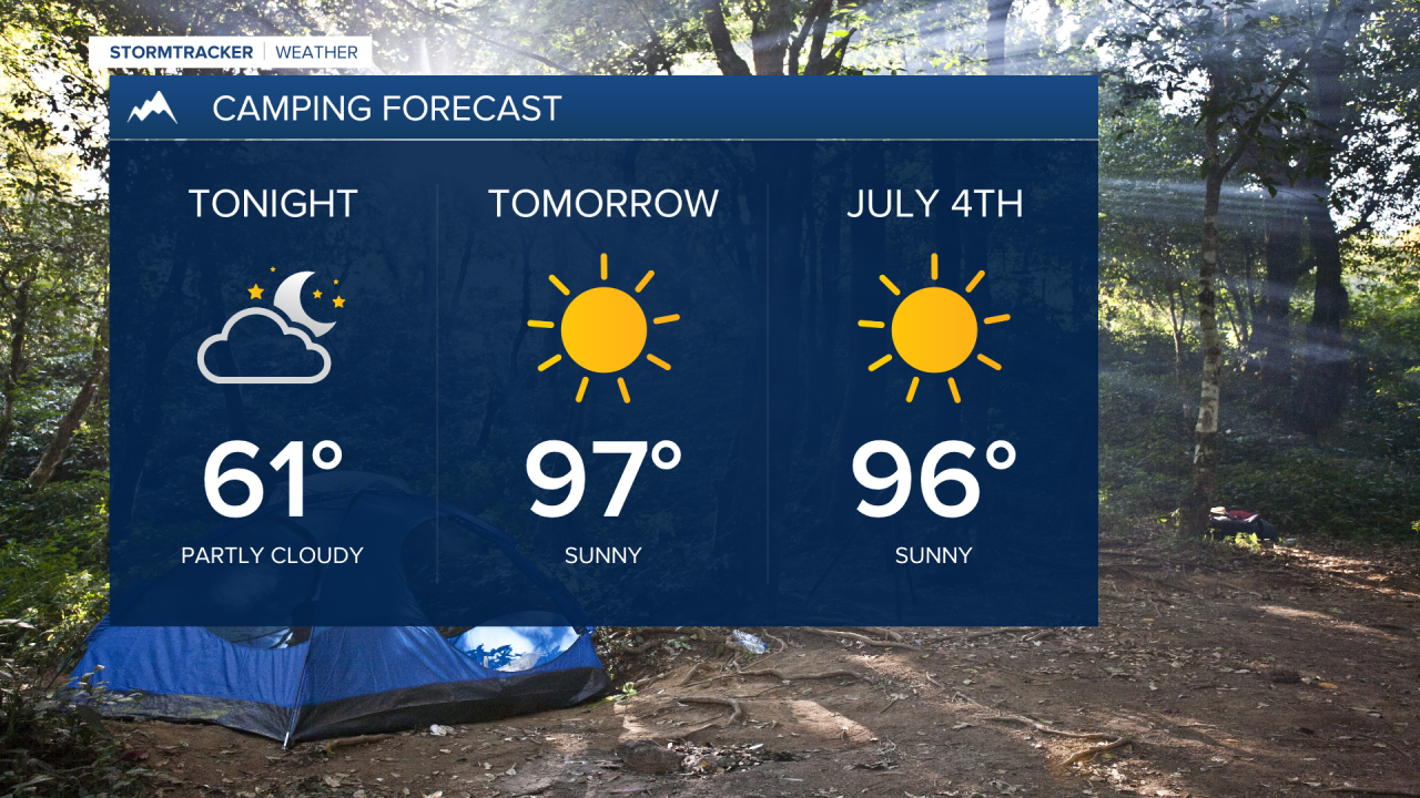 Holiday weekend camping forecast