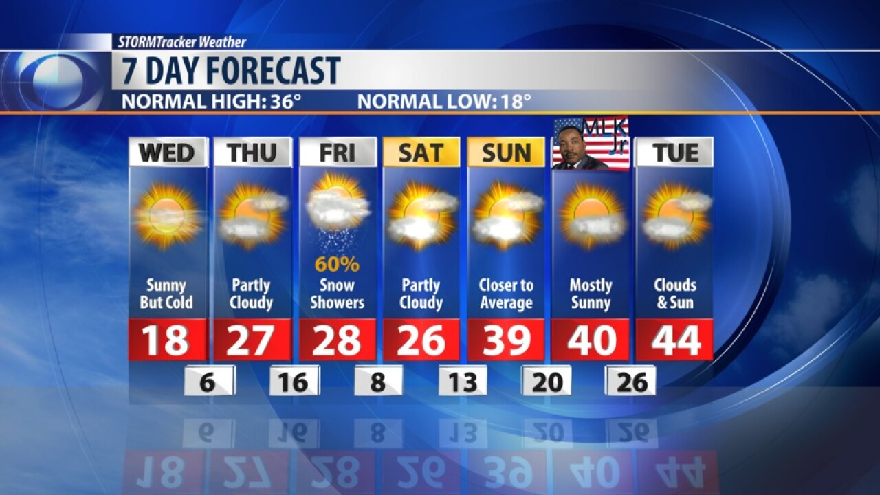 7 DAY FORECAST WEDNESDAY JAN 15, 2020