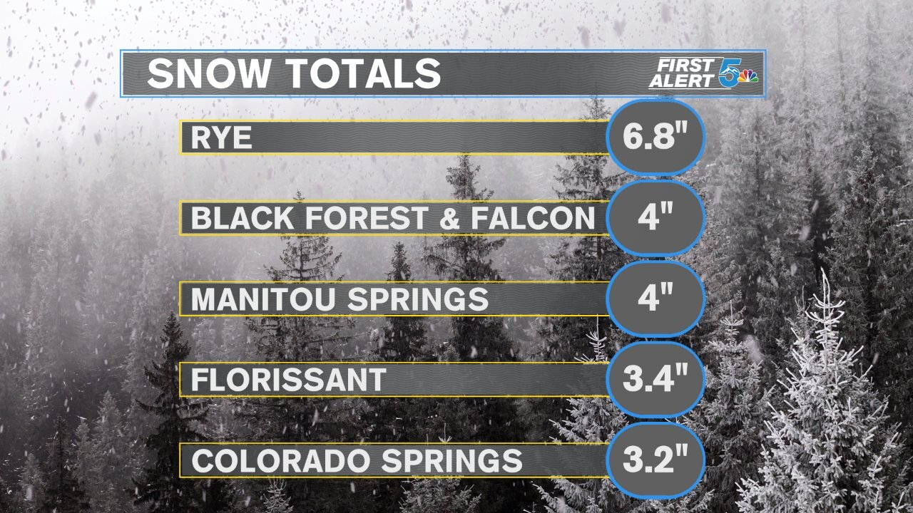 Snow totals as of 5:30 a.m. Dec 16