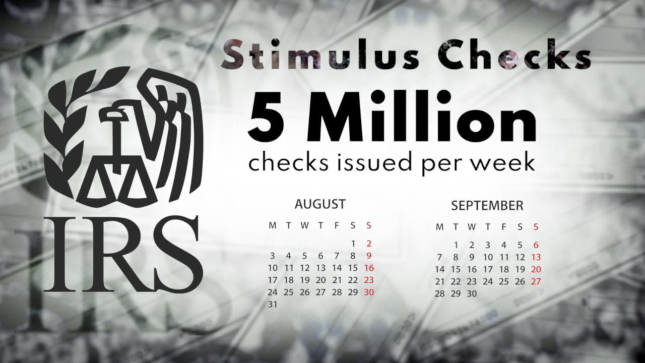 IRS begins issuing stimulus checks; here's what to know