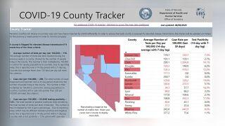 Covid-19 county tracker.jpg