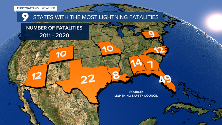 Cuy Lightning Fatalities by State Map.png
