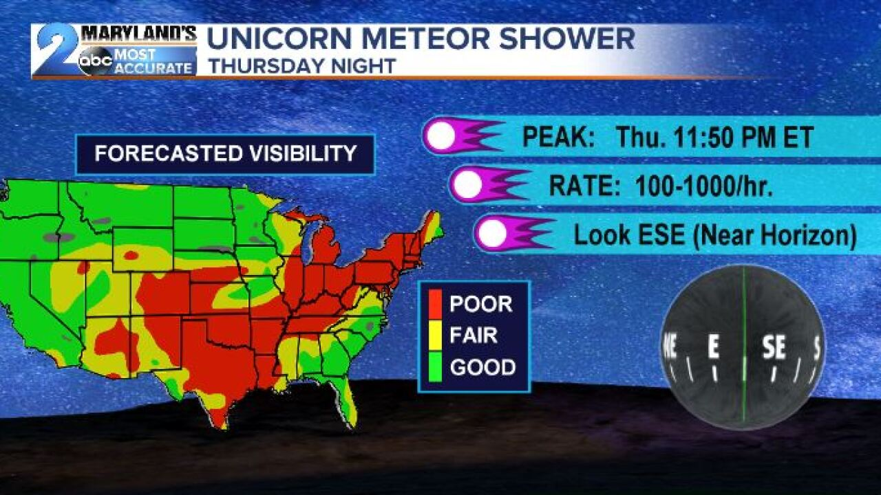 Unicorn Meteor Shower