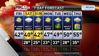 Claire's Forecast 3-13