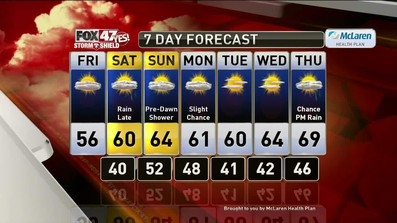 Brett's Forecast 10-3