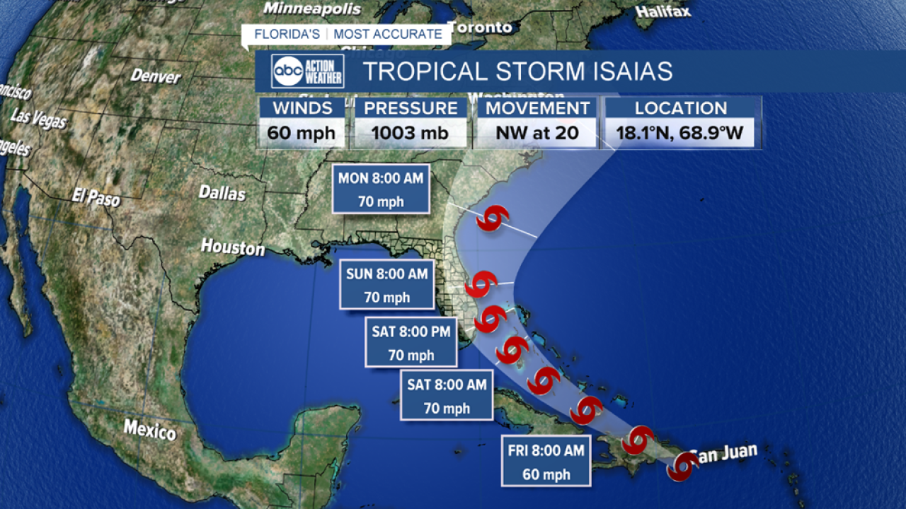 Tropical Storm Isaias moves east, could be rainmaker for Florida