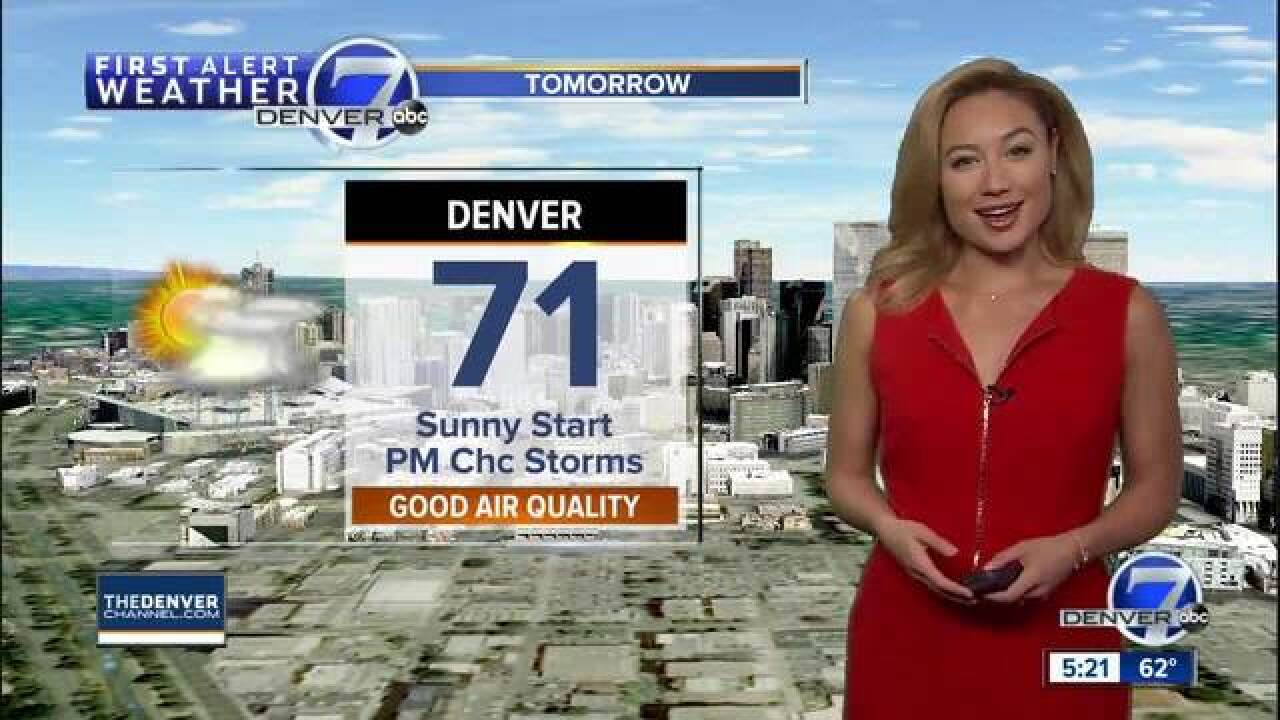 Sunny and milder Sunday in Denver