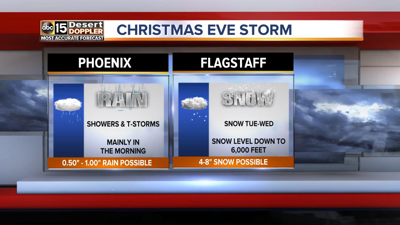 Phoenix Flagstaff forecast