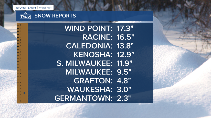 Snow Reports.png