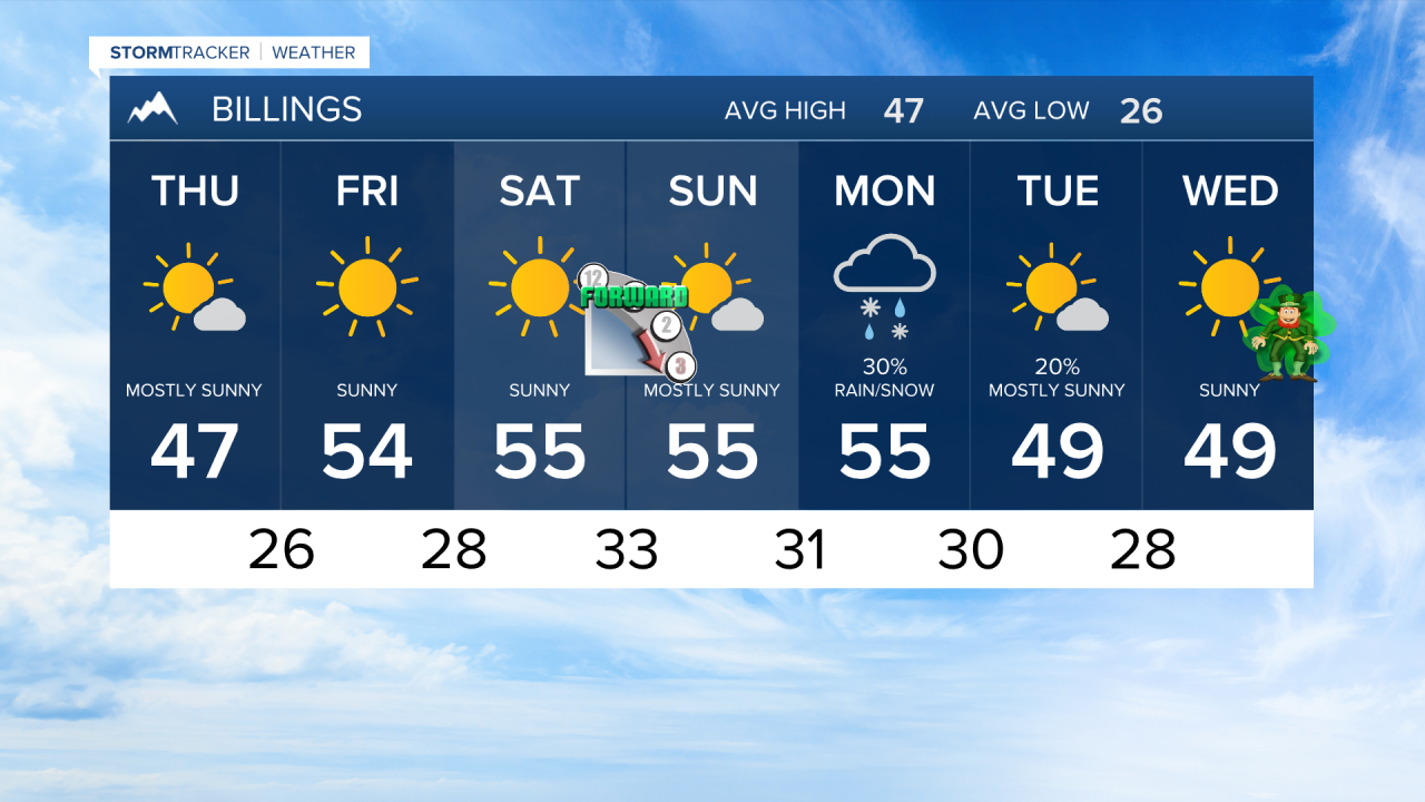 7 Day AM Billings THU 3-11-21.png