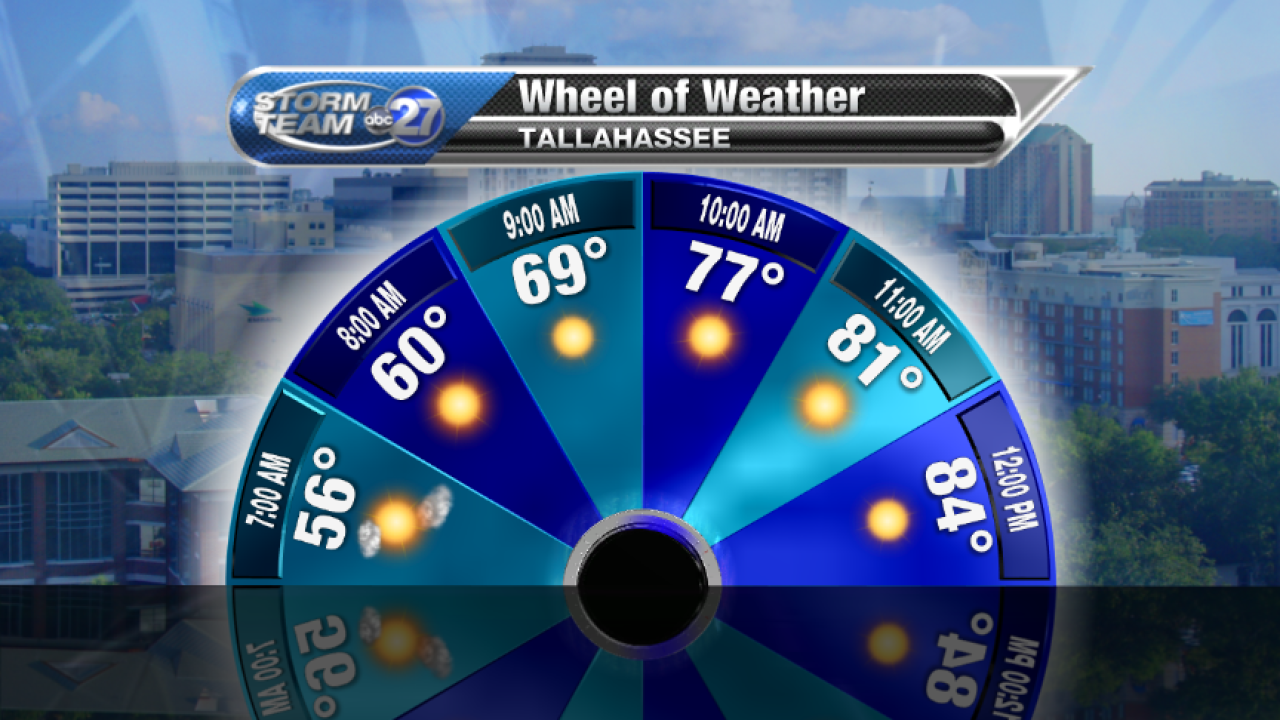 Weather Wheel A (05/09/2017)