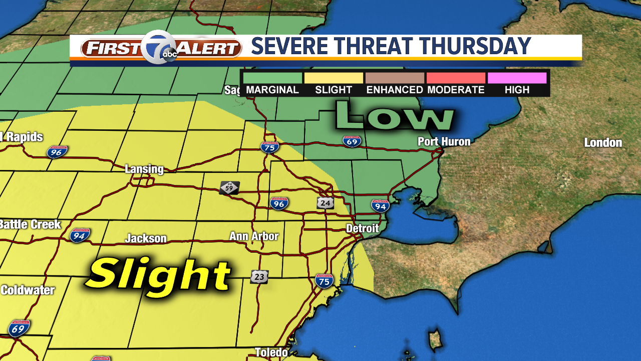 Severe Threat Thursday