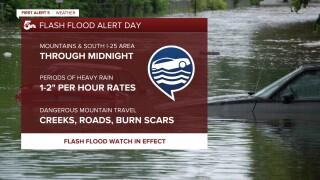 Flash Flood Alert Day