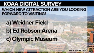 KOAA Survey: Which new attraction are you looking forward to visiting?