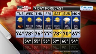 Claire's Forecast 9-22