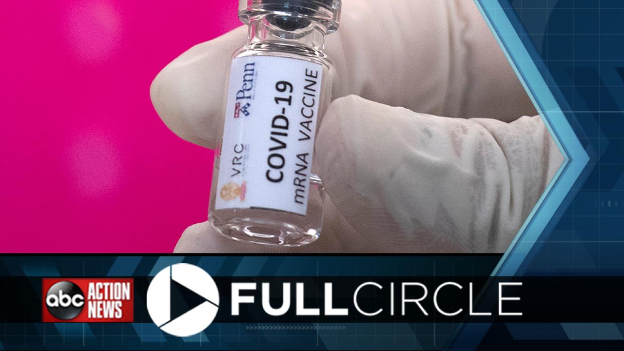 Full-circle-coronavirus-vaccine.png