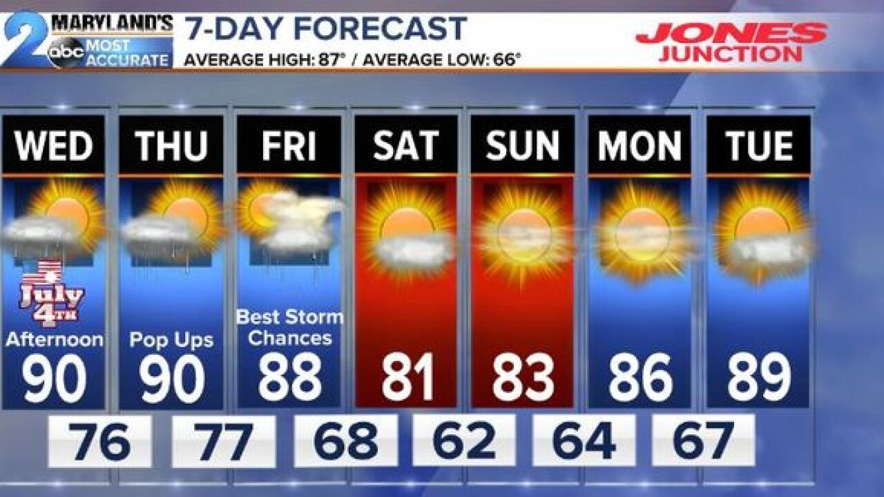EXCESSIVE HEAT WARNING: Another Oppressive Day