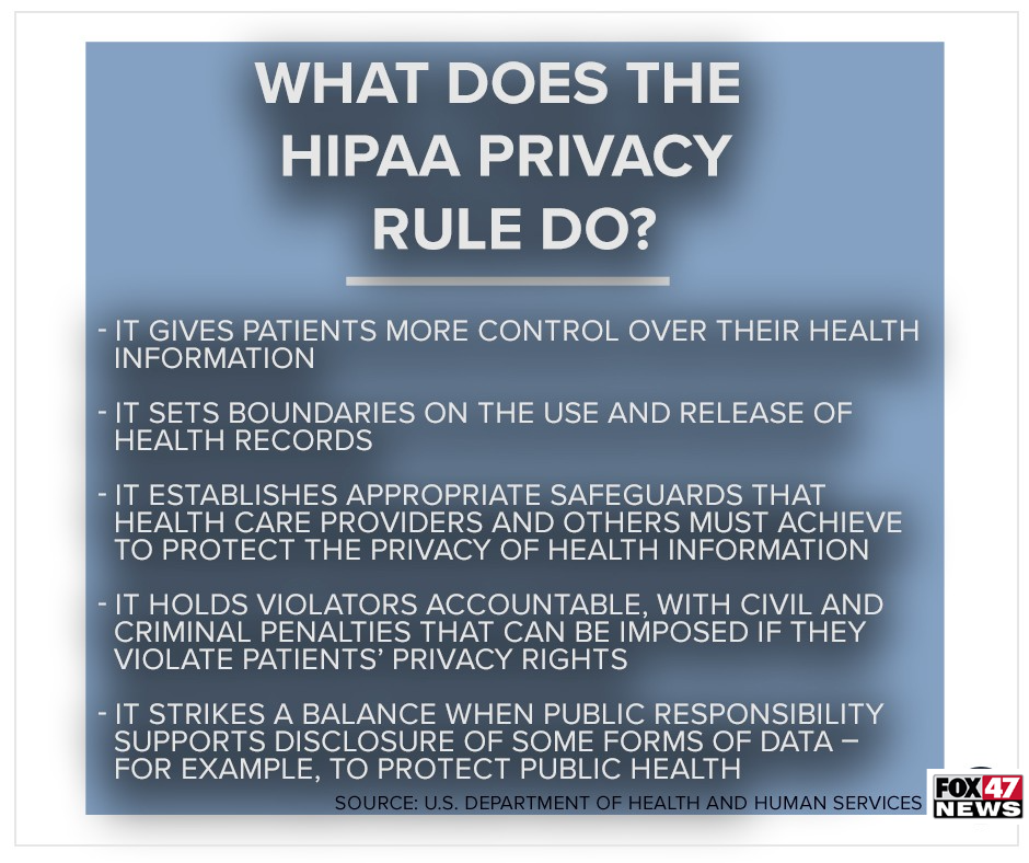 What does the HIPAA privacy rule do?