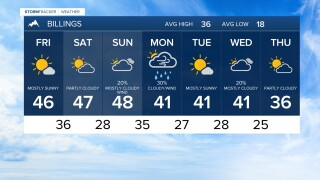 7 DAY FORECAST THURSDAY EVENING JAN 14, 2021