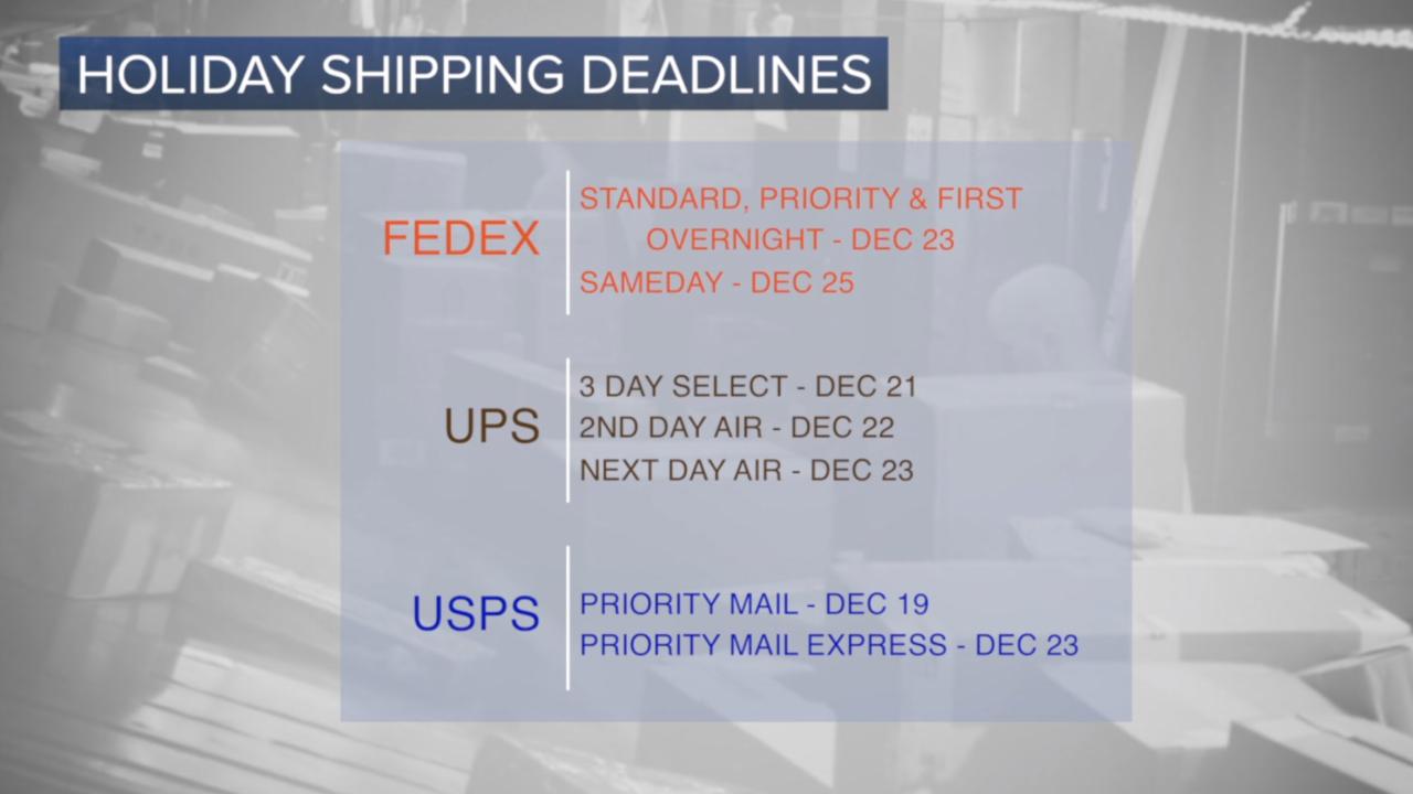 HolidayShippingDeadlines