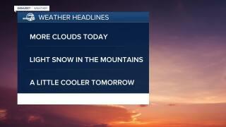Dec 31 2020 5:15am forecast