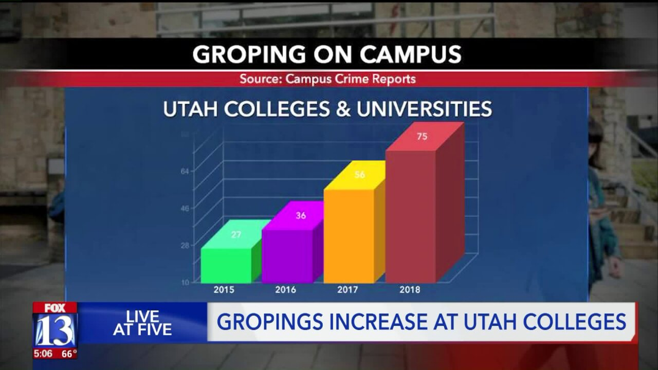 New data shows big increase in sexual assaults at Utah colleges