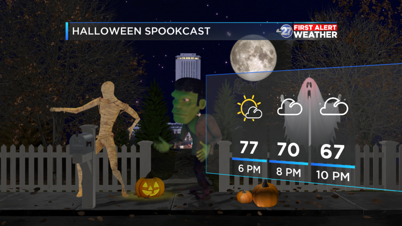 Trick-or-Treat forecast (10/31/2018)