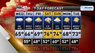 Claire's Forecast 9-9