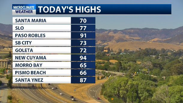 todays highs 719.JPG