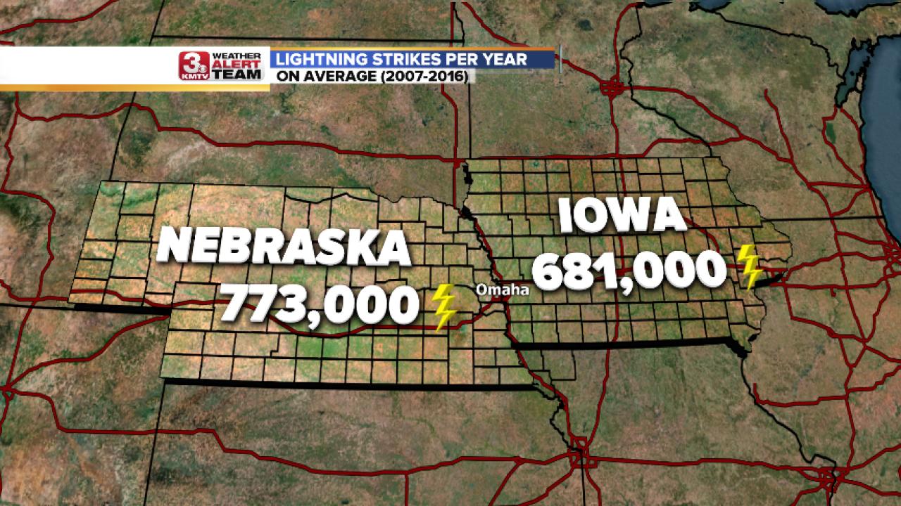 Lightning Strikes Per Year.png