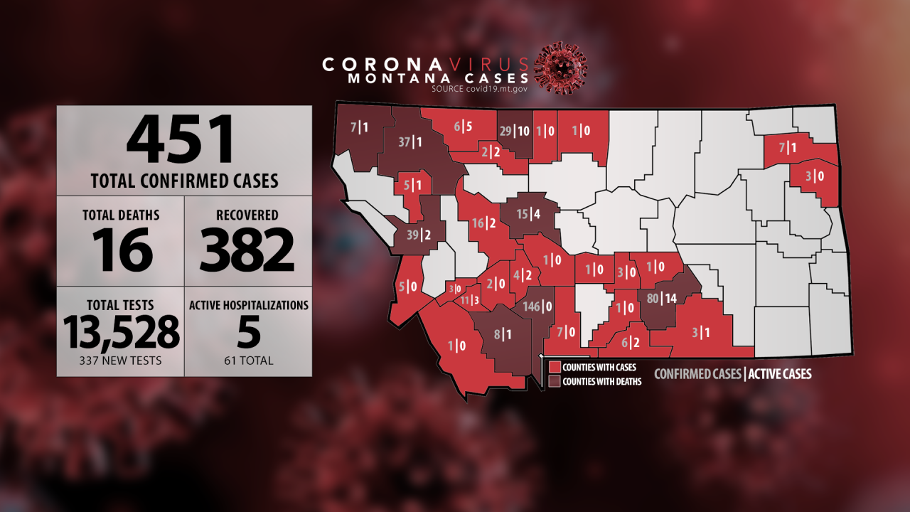 Montana Coronavirus 042920.png
