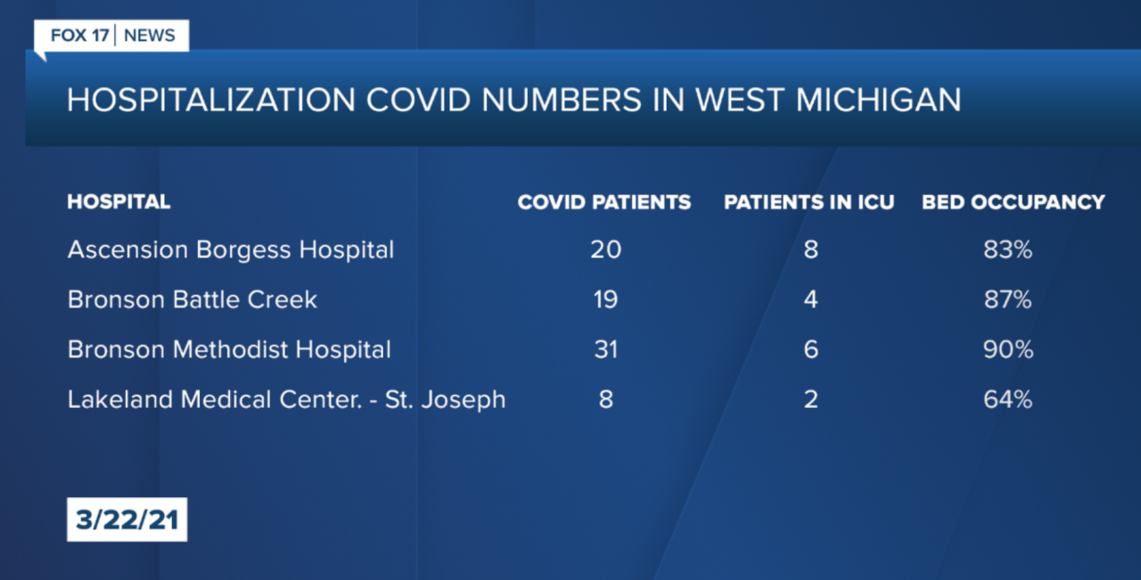 Hospitalization Numbers as of 3_22.PNG