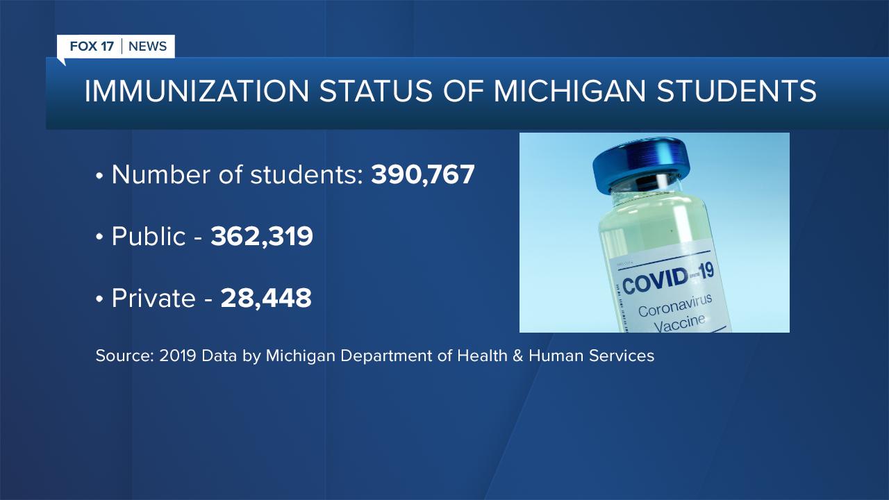Michigan students fs_BULLETS 720 copy.png