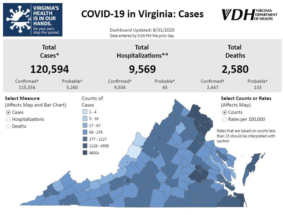 Virginia Department of Health August 31.JPG